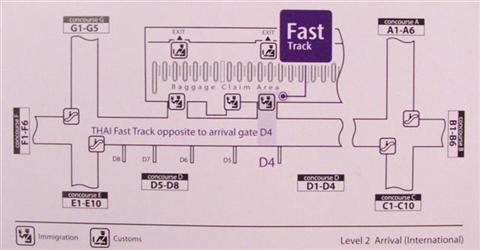 Fast track service at Bangkok Airport